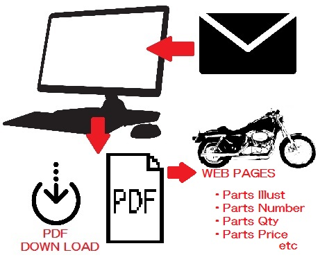 Thumbnail 1998 . Aprilia . SR 50 H2O . parts list catalogue manual → View webpages ( download→pdf→url )